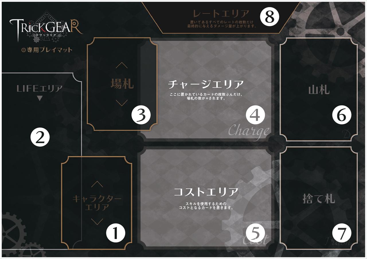 カードの配置図